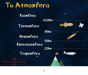 atmosfera-dronica